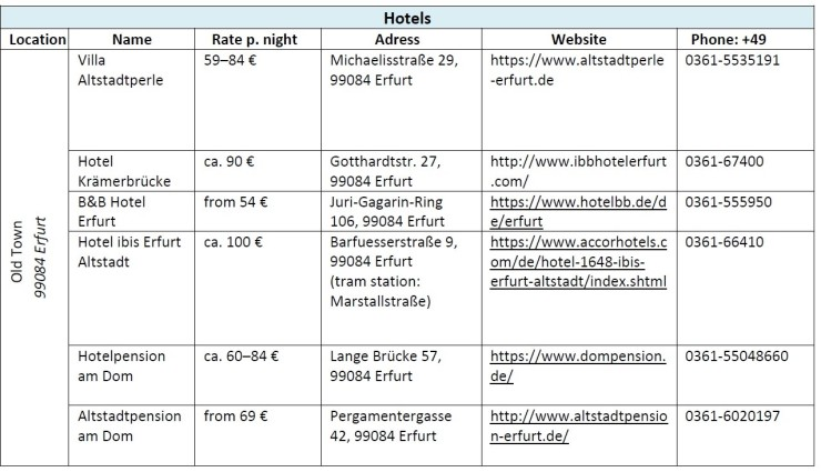 Further Hotels in Erfurt